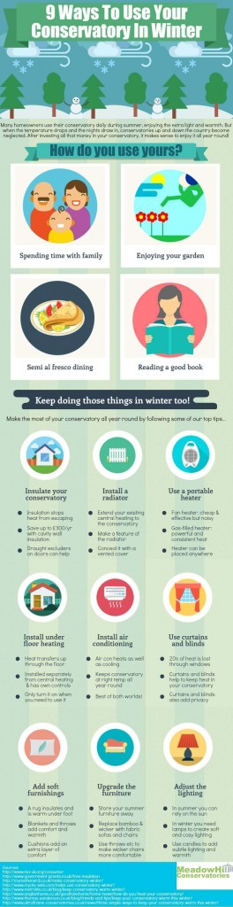 9 Ways To Use Your Conservatory In Winter