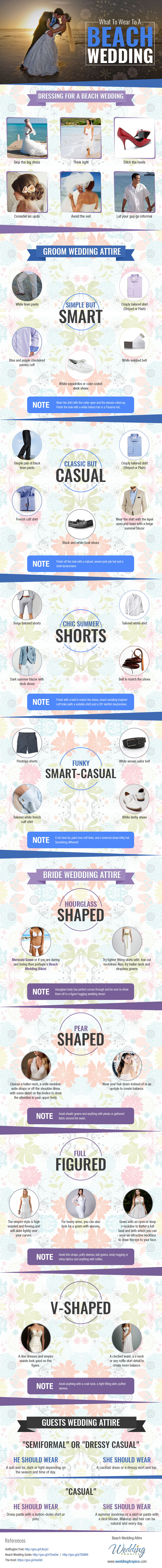 Infografic about What To Wear To A Beach Wedding